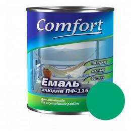 Эмаль ПФ-115 Comfort 0,9кг бирюзовая