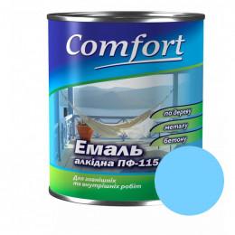 Эмаль ПФ-115 Comfort 2,8кг светло-голубая